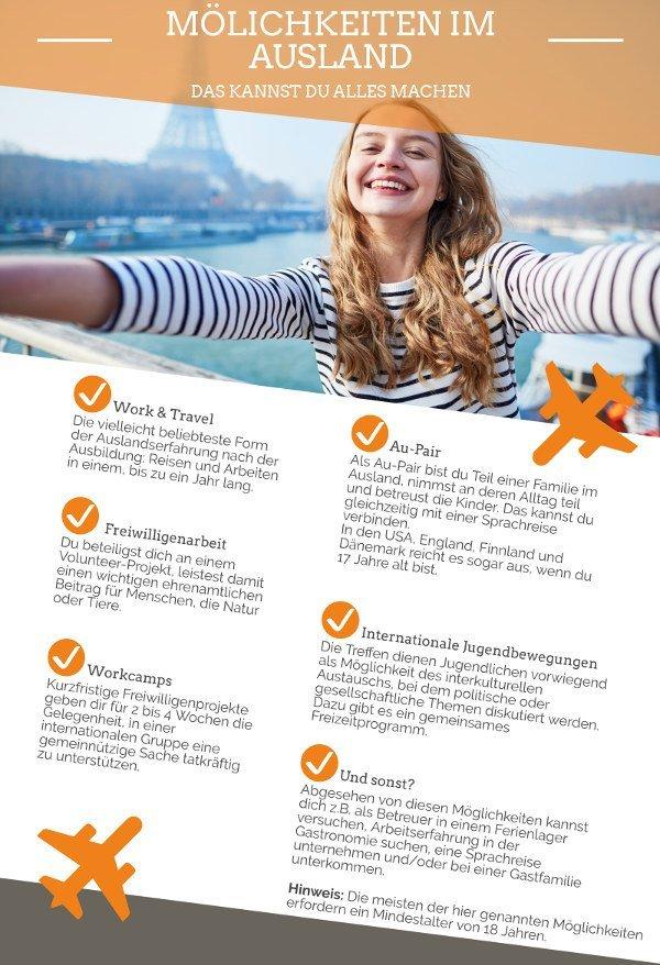 Diese Möglichkeiten hast du für deinen Auslandsaufenthalt